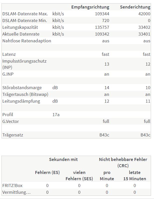 Klicken Sie auf die Grafik für eine größere Ansicht  Name:DSL-Info2.PNG Hits:102 Größe:28,3 KB ID:994923