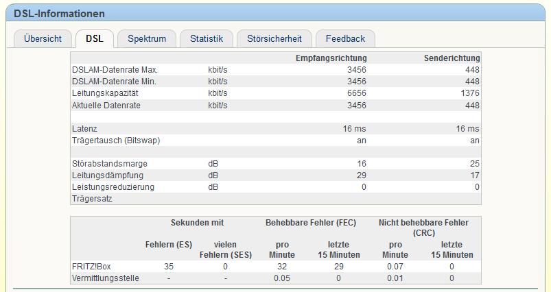 Probleme mit fritzbox 7330 seite 4 - Fritzbox 7330 login ...
