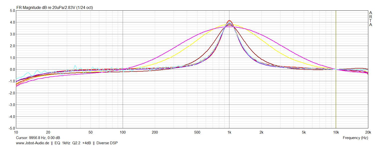 Klicken Sie auf die Grafik für eine größere Ansicht  Name:DSP-EQ.jpg Hits:98 Größe:226,8 KB ID:979805