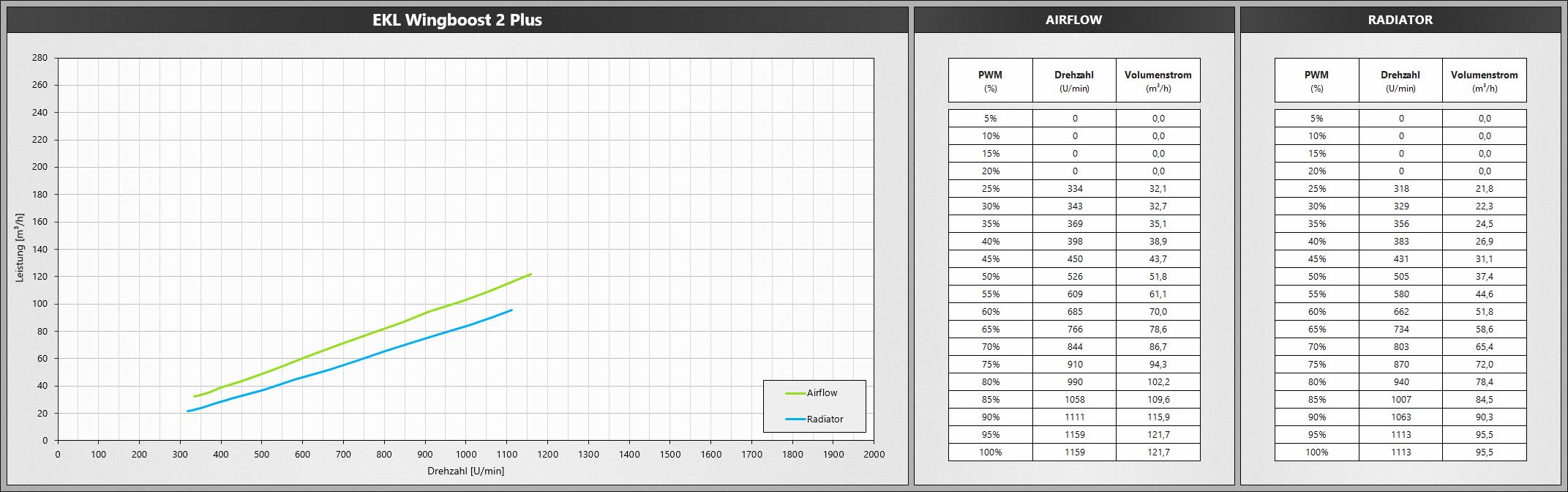 Klicken Sie auf die Grafik für eine größere Ansicht  Name:EKLWB2+.png Hits:664 Größe:470,0 KB ID:1074756