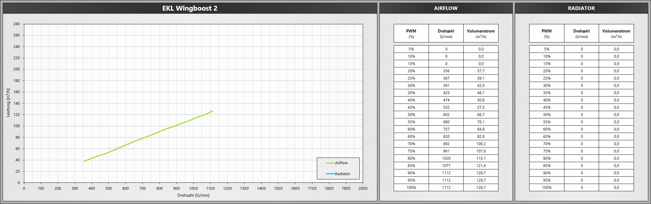 Klicken Sie auf die Grafik für eine größere Ansicht  Name:EKLWB2.png Hits:650 Größe:463,7 KB ID:1074758