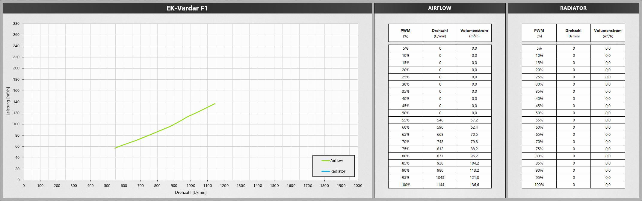 Klicken Sie auf die Grafik für eine größere Ansicht  Name:EKVardarF1.png Hits:662 Größe:459,3 KB ID:1074757