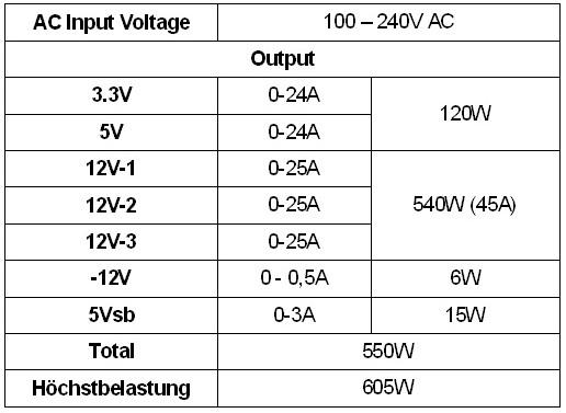 [Lesertest] Enermax Revolution 87+ 550W-enermax.jpg