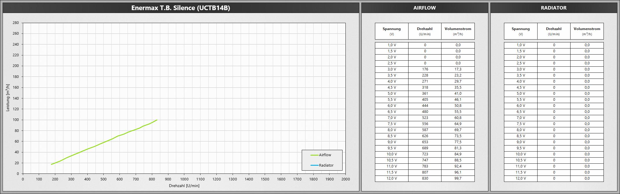 Klicken Sie auf die Grafik für eine größere Ansicht  Name:EnermaxUCTB14B.png Hits:664 Größe:467,1 KB ID:1074760