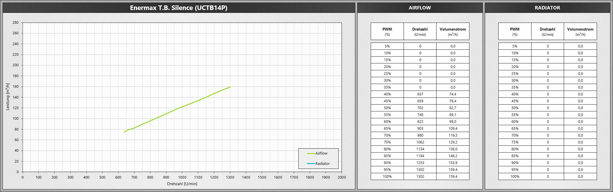 Klicken Sie auf die Grafik für eine größere Ansicht  Name:EnermaxUCTB14P.png Hits:664 Größe:464,0 KB ID:1074761