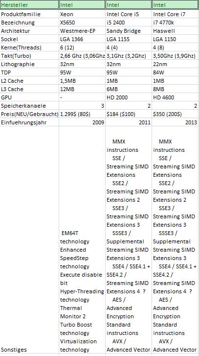 Klicken Sie auf die Grafik für eine größere Ansicht  Name:Excel.png Hits:25193 Größe:25,2 KB ID:746251