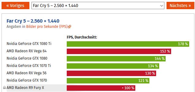 Klicken Sie auf die Grafik für eine größere Ansicht  Name:Far Cry 5 1440p CP.png Hits:12 Größe:26,2 KB ID:999610