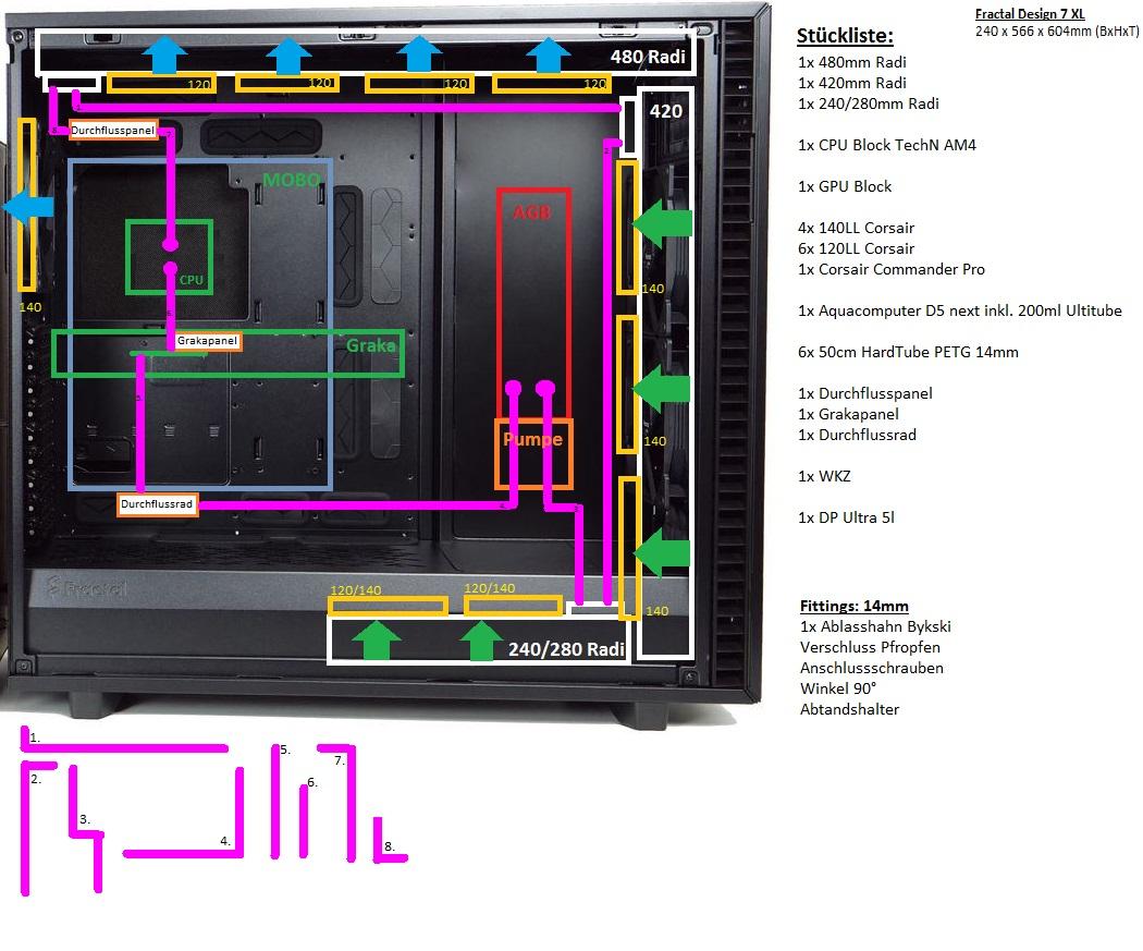 FD7 XL - build.jpg