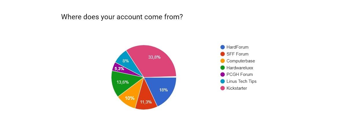 Klicken Sie auf die Grafik für eine größere Ansicht  Name:forum.jpg Hits:824 Größe:44,2 KB ID:997468