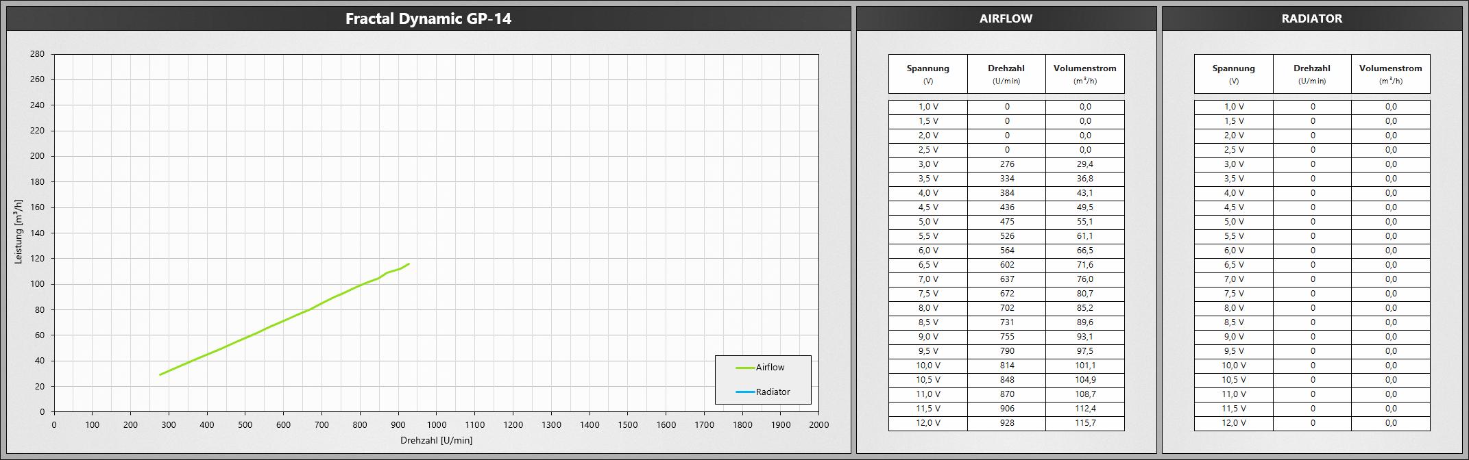 Klicken Sie auf die Grafik für eine größere Ansicht  Name:FractalDynamicGP14.png Hits:674 Größe:464,2 KB ID:1074762