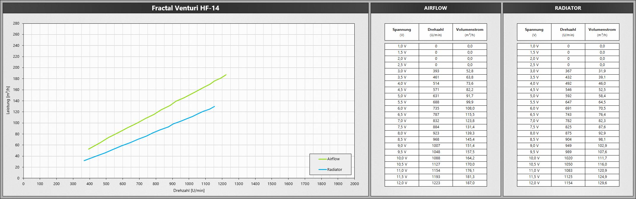 Klicken Sie auf die Grafik für eine größere Ansicht  Name:FractalVenturiHF14.png Hits:665 Größe:474,2 KB ID:1074763
