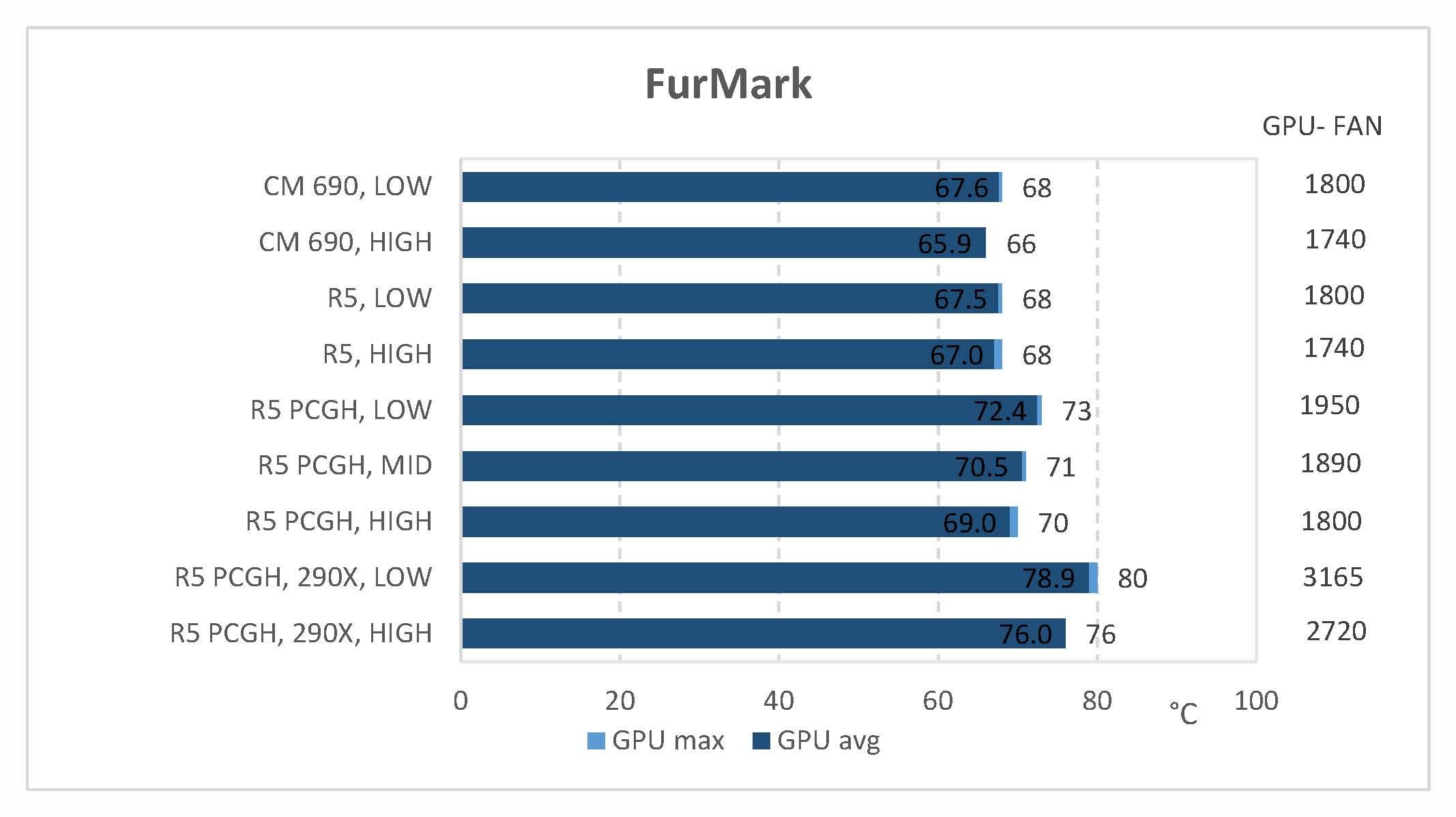 FurMark.jpg