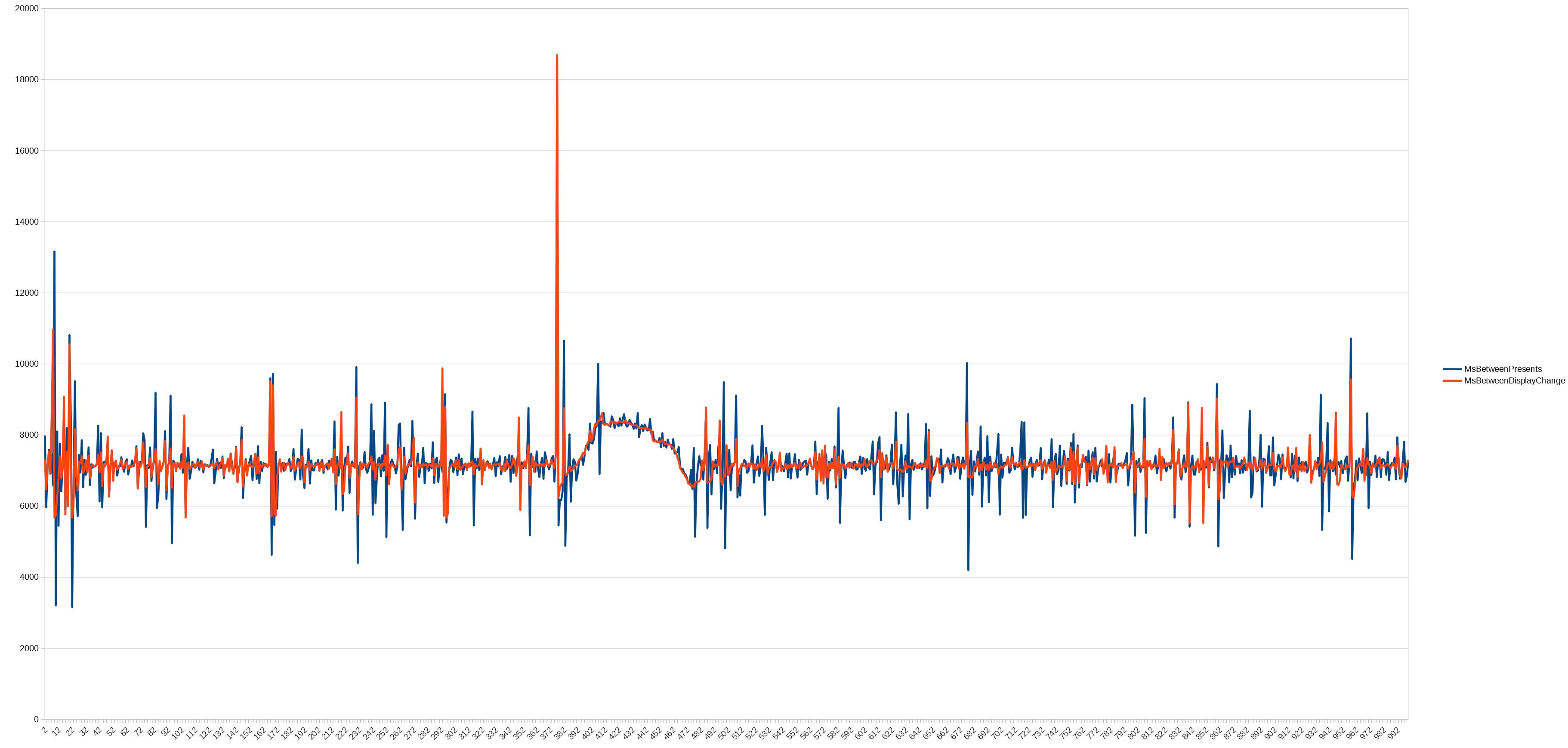 Klicken Sie auf die Grafik für eine größere Ansicht  Name:gsync.PNG Hits:17 Größe:398,6 KB ID:1028090