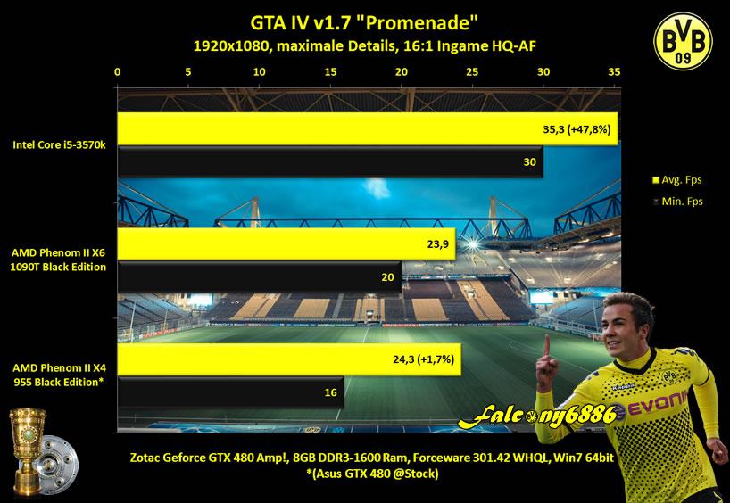 gta-iv-1920-jpg.572772