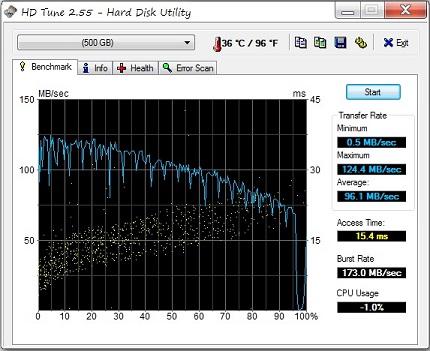 hd-tune-benchmark-jpg.1031589