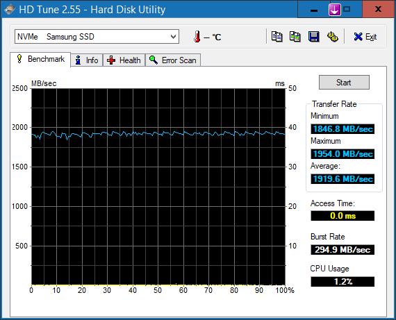 HDTune_Benchmark_NVMe____Samsung_SSD_neutral.png