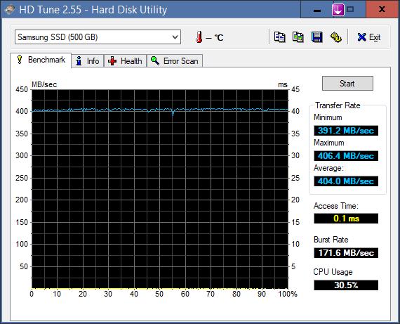HDTune_Benchmark_Samsung_SSD.png
