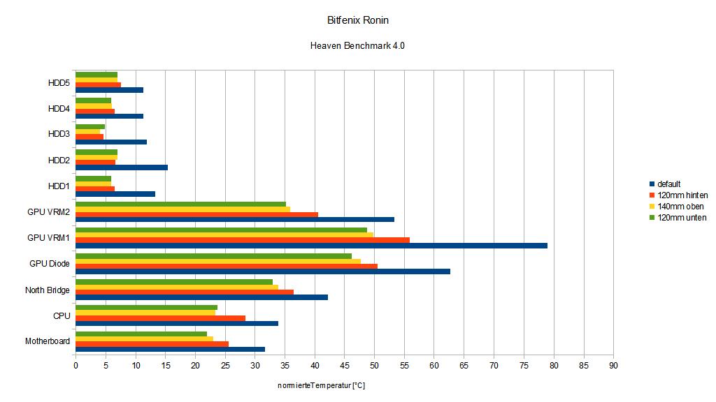 Klicken Sie auf die Grafik für eine größere Ansicht  Name:Heaven.png Hits:1220 Größe:13,7 KB ID:703521
