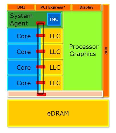 [HowTo] Intel Haswell OC Guide inkl. Haswell CPU OC-Liste-idfedram.jpg