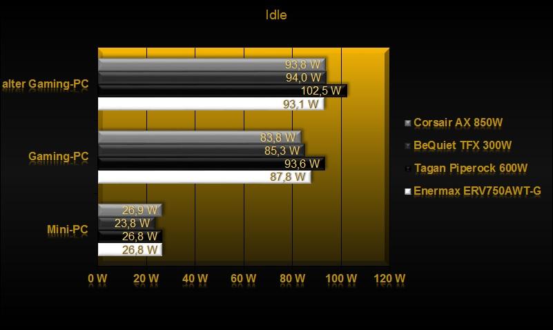 Klicken Sie auf die Grafik für eine größere Ansicht  Name:Idle.jpg Hits:1517 Größe:69,5 KB ID:649596
