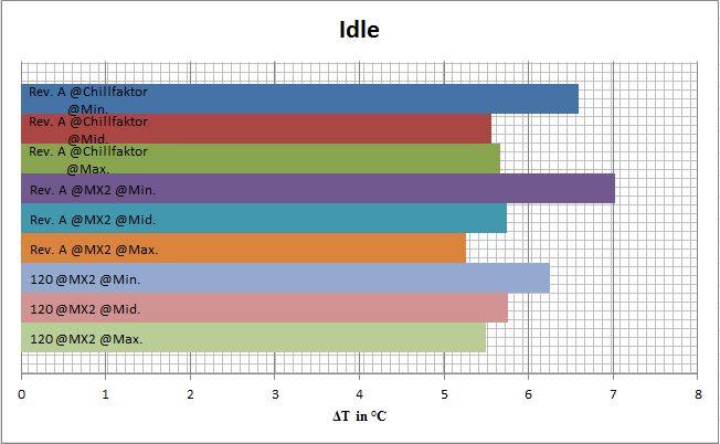 Klicken Sie auf die Grafik für eine größere Ansicht  Name:idle.JPG Hits:2662 Größe:49,2 KB ID:800005