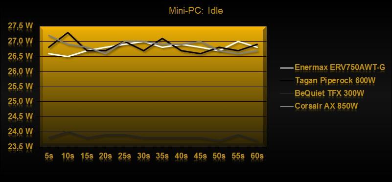 Klicken Sie auf die Grafik für eine größere Ansicht  Name:Idle1.jpg Hits:1463 Größe:67,1 KB ID:649597