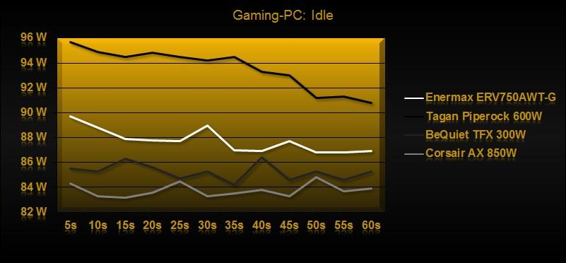 Klicken Sie auf die Grafik für eine größere Ansicht  Name:Idle2.jpg Hits:1506 Größe:66,5 KB ID:649598