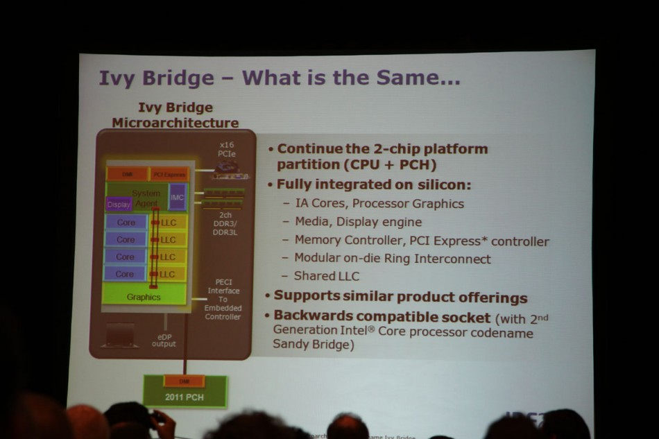 [Sammelthread] Intel Ivy Bridge-img-5236-950x633.jpg
