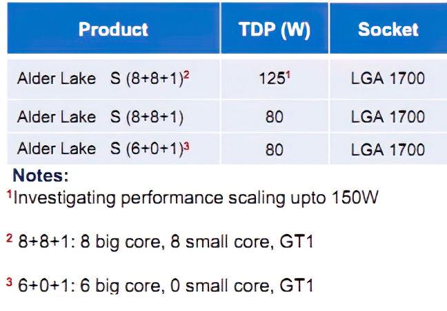 Intel-CPU-Alder-Lake.jpg