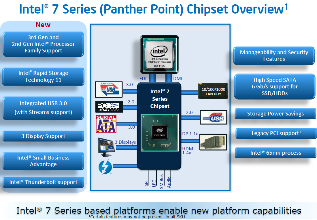 Klicken Sie auf die Grafik für eine größere Ansicht  Name:Intel-Ivy-Bridge-Slides-01.jpg Hits:4872 Größe:347,7 KB ID:546080
