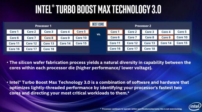 Intel turbo boost max 3p0.jpg
