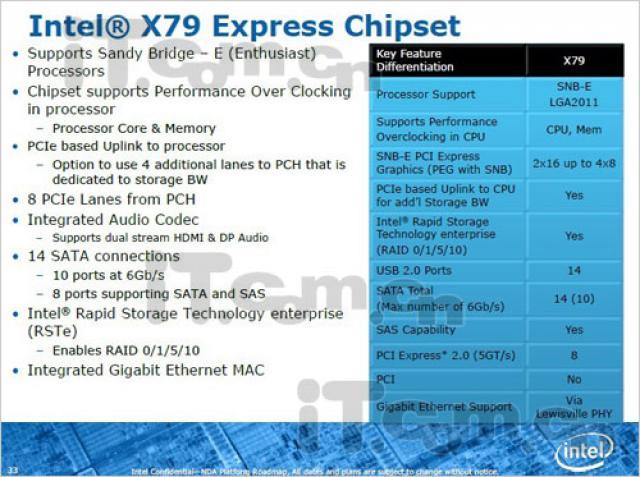Klicken Sie auf die Grafik für eine größere Ansicht  Name:Intel-X79-02.jpg Hits:9656 Größe:58,3 KB ID:397023