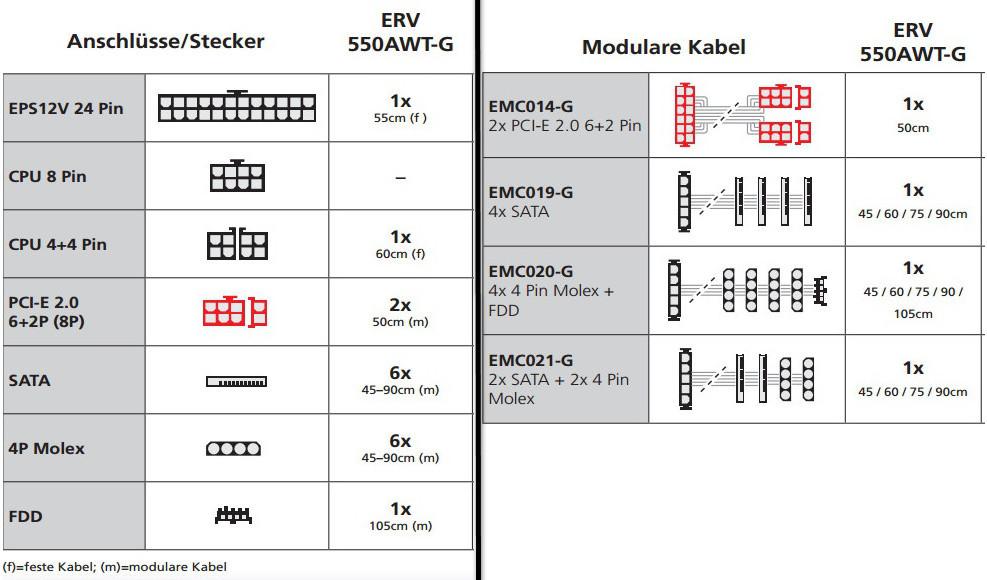[Lesertest] Enermax Revolution 87+ 550W-kabel.jpg