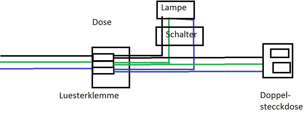 Charmant Doppelte Lichtschalterverkabelung Ideen - Elektrische ...