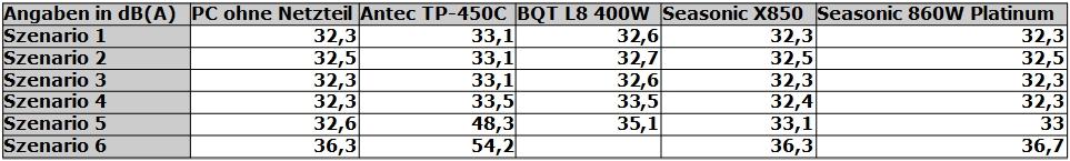 lautstaerke-tabelle-jpg.733823