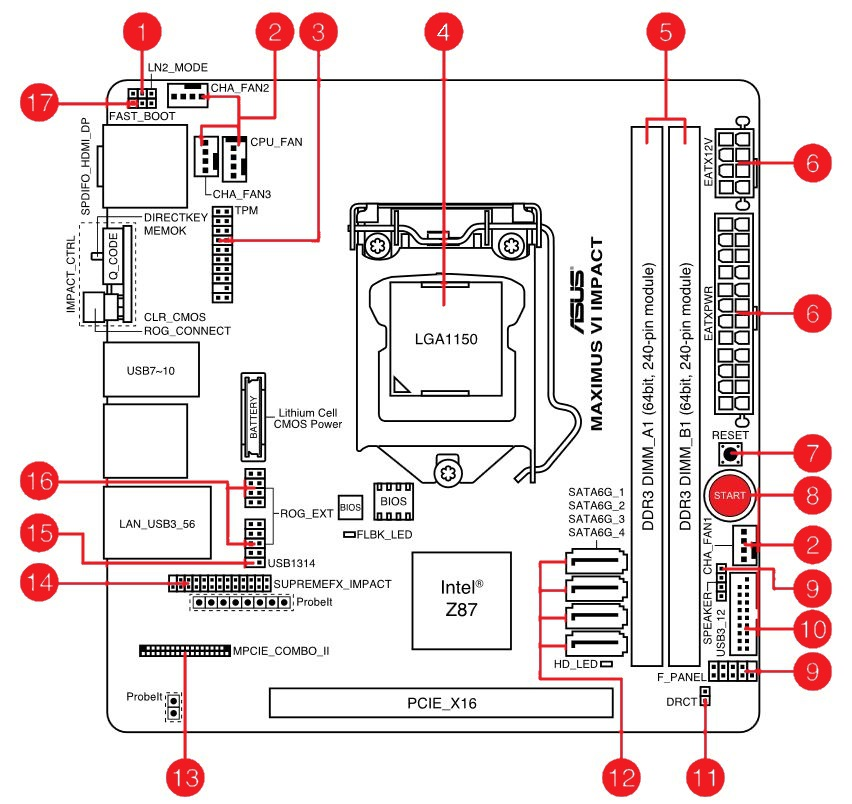 [Review] Asus Maximus VI Impact-layout.jpg