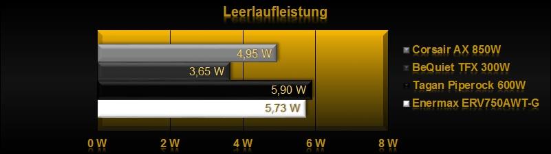 Klicken Sie auf die Grafik für eine größere Ansicht  Name:Leerlauf.jpg Hits:1531 Größe:40,2 KB ID:649587