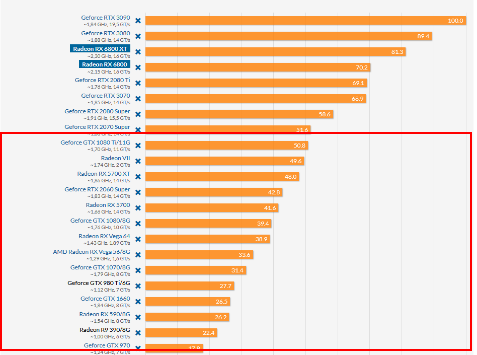 Leistungs Index.PNG