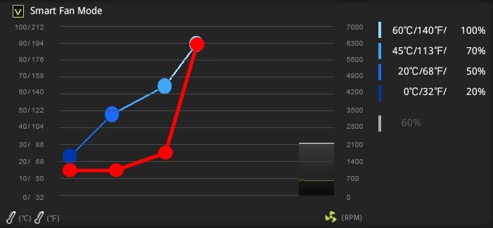 Lüfterkurve.jpg