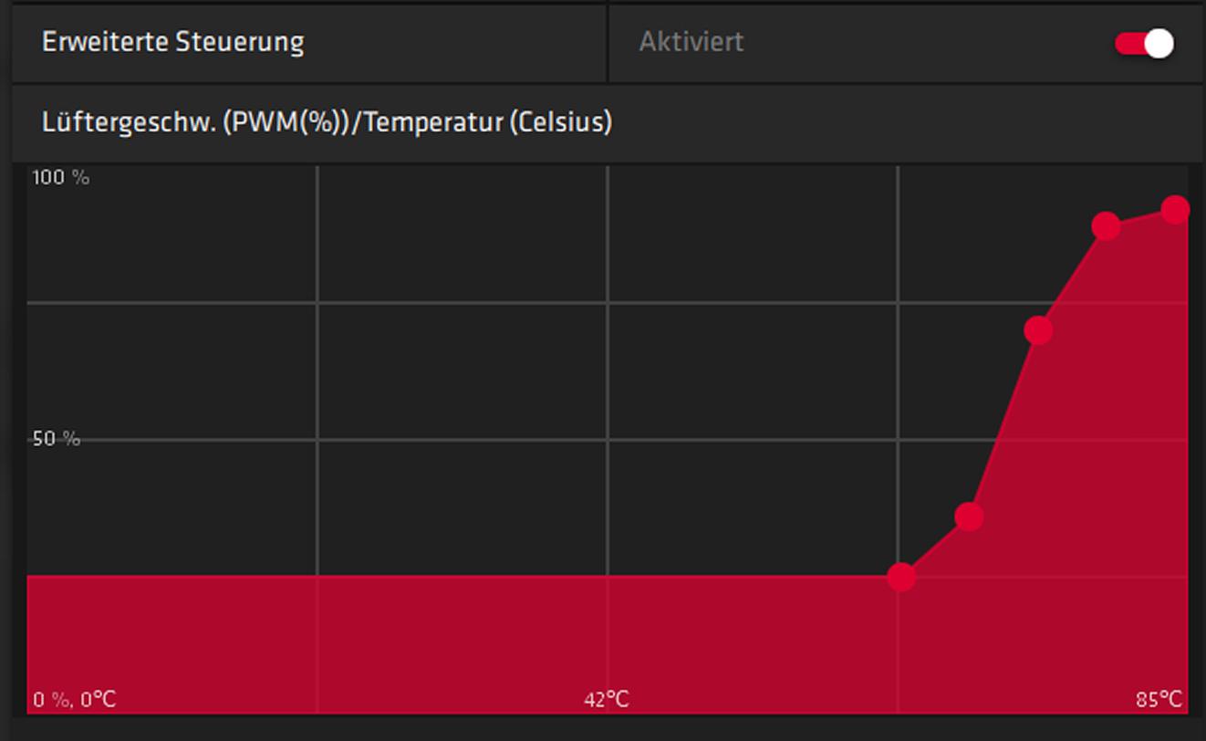 Lüfterkurve_AMD-Treiber.jpg