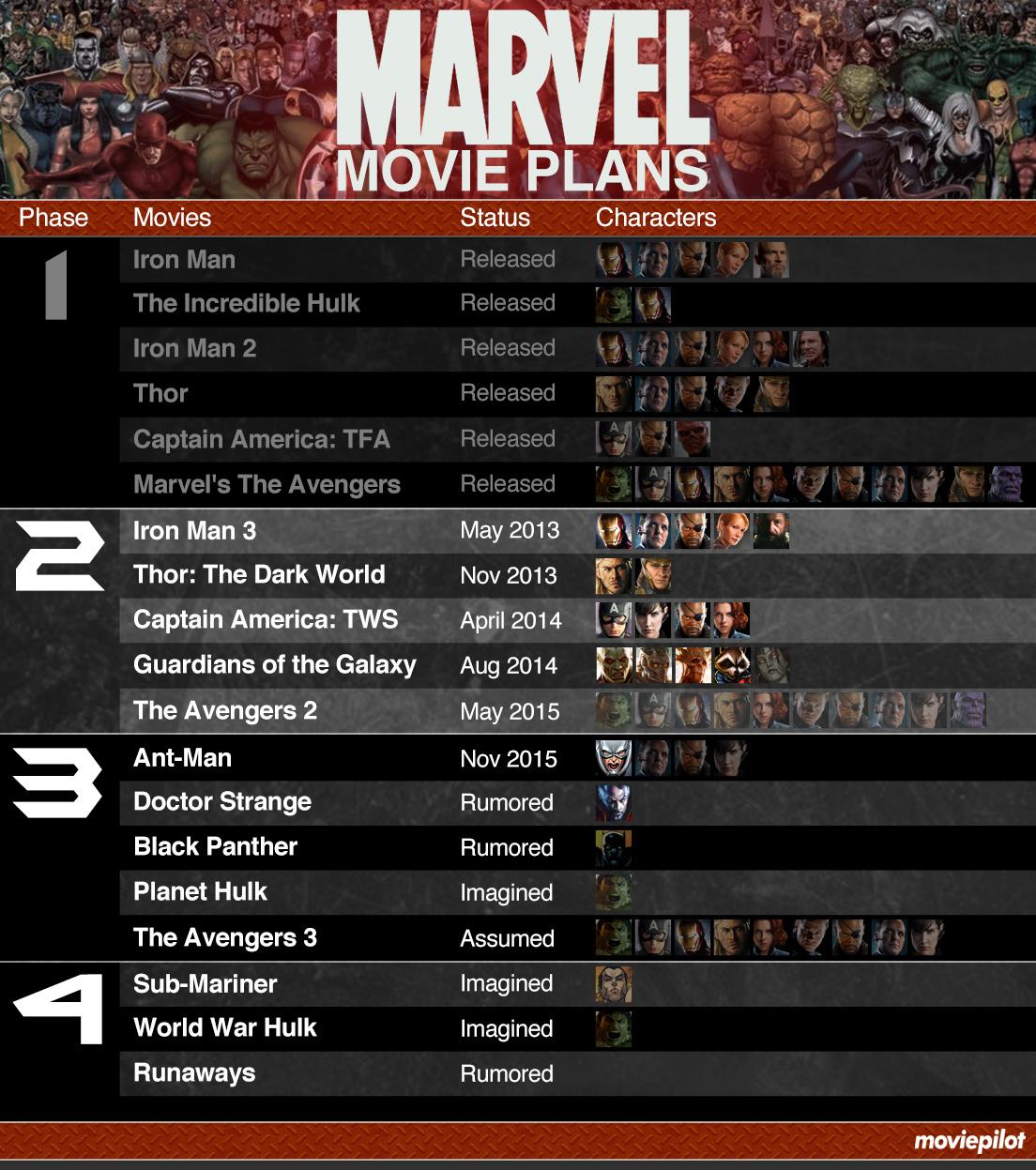 marvel film kalender
