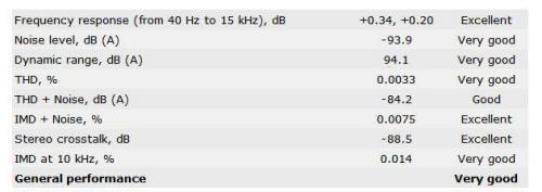 """""""Eine separate Soundkarte nutze ich ..."""" Das meinen PCGH-Redakteure-msi_z87_mpower_max_audio_quality.jpg"""