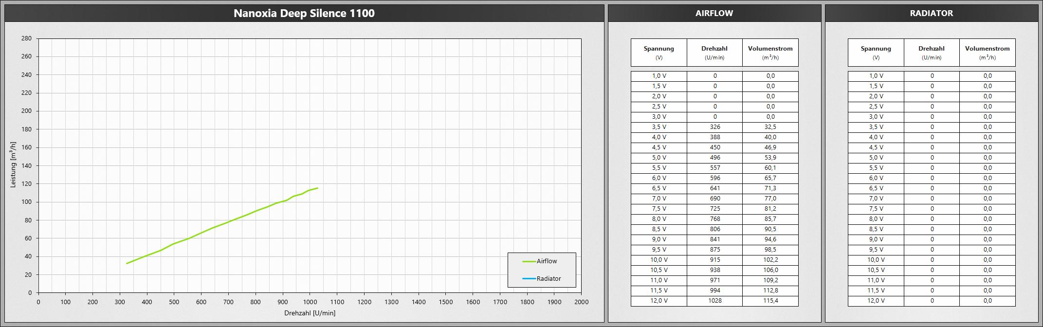 Klicken Sie auf die Grafik für eine größere Ansicht  Name:NanoxiaDeepSilence1100.png Hits:658 Größe:465,2 KB ID:1074766