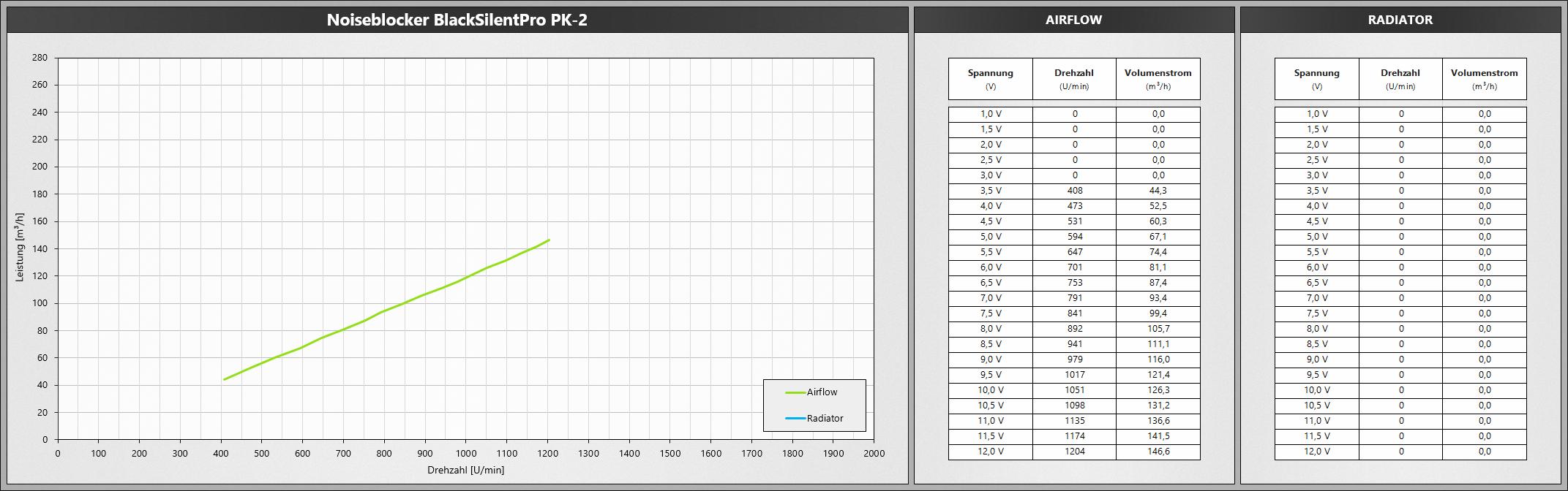 Klicken Sie auf die Grafik für eine größere Ansicht  Name:NBBSPPK2.png Hits:651 Größe:467,4 KB ID:1074768