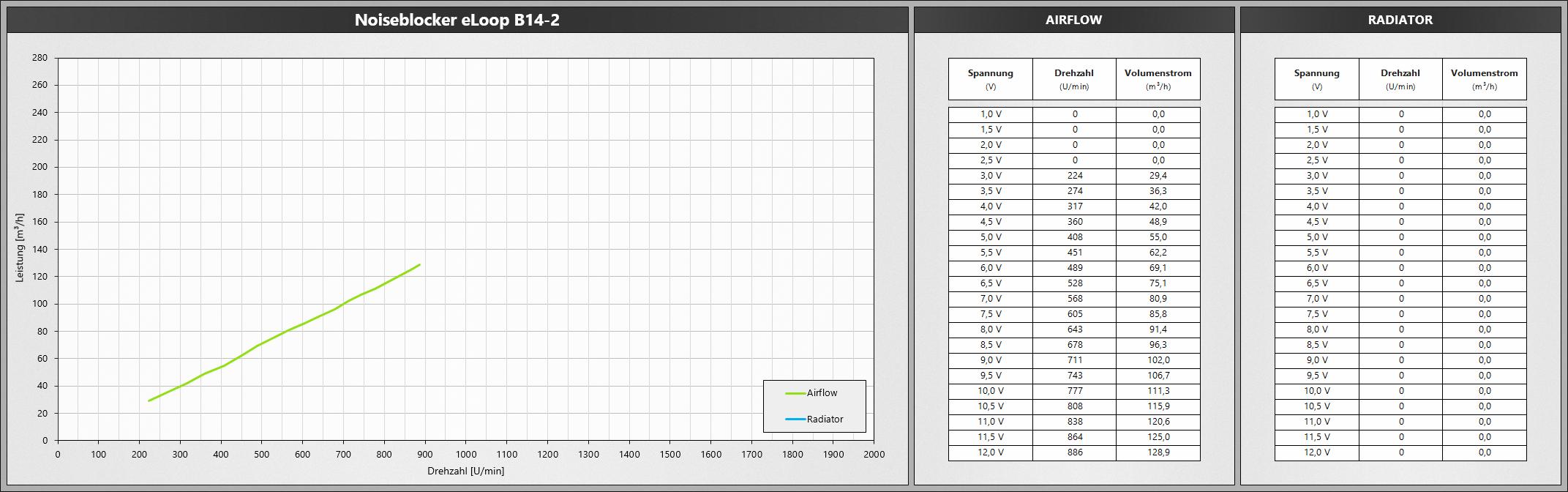 Klicken Sie auf die Grafik für eine größere Ansicht  Name:NBeLoopB142.png Hits:660 Größe:466,3 KB ID:1074770