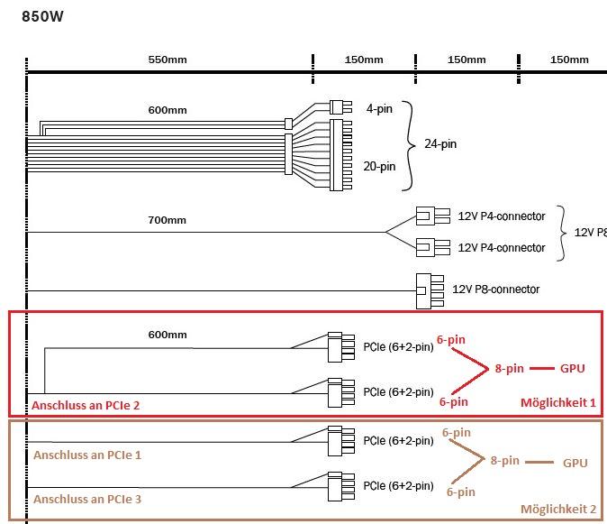 Netzteil_PCIe_Kabel.jpg