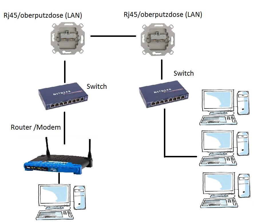 Klicken Sie auf die Grafik für eine größere Ansicht  Name:Netzwerk.jpg Hits:153 Größe:116,1 KB ID:669713