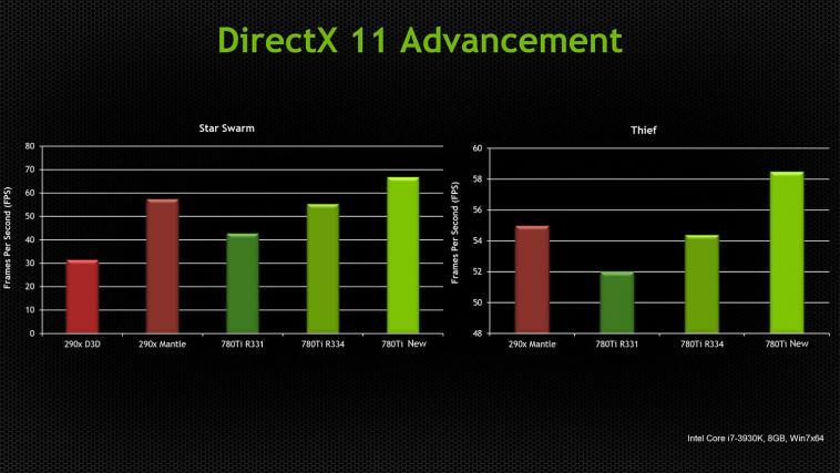 N1.jpg - Следующий драйвер Nvidia повысит производительность CPU - Прочее (патчи