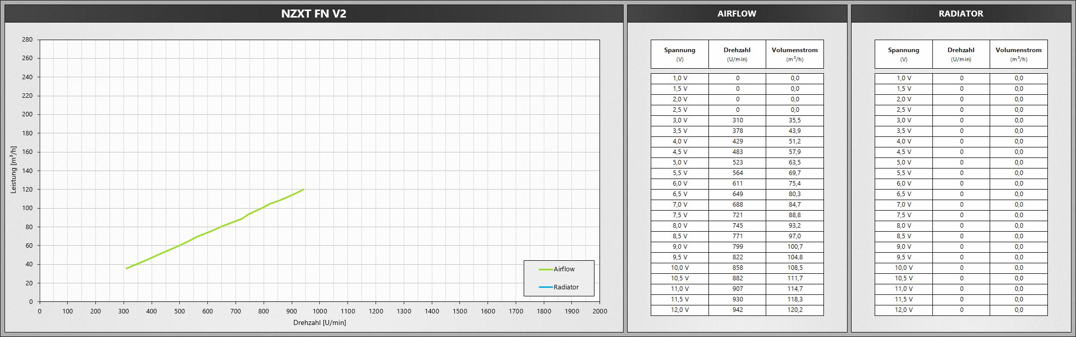 Klicken Sie auf die Grafik für eine größere Ansicht  Name:NZXTFNV2.png Hits:648 Größe:463,8 KB ID:1074774