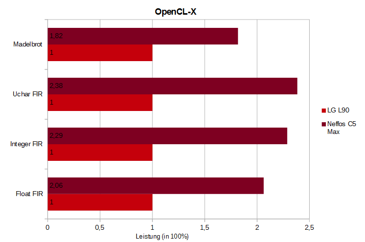-opencl-x.png